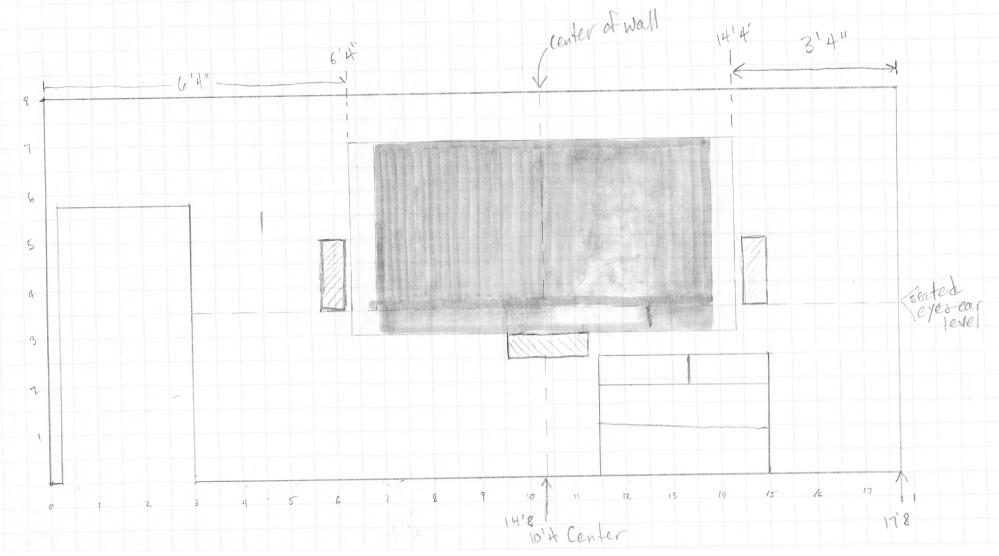 My Home Theatre | Part One: Design (4/5)