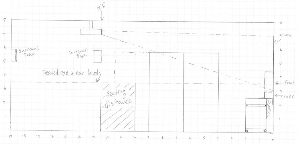 My Home Theatre | Part One: Design (5/5)